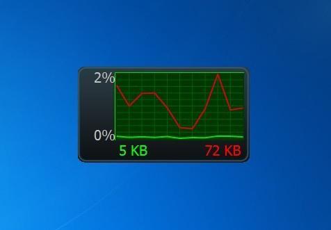 Лучшие программы для проверки скорости интернета