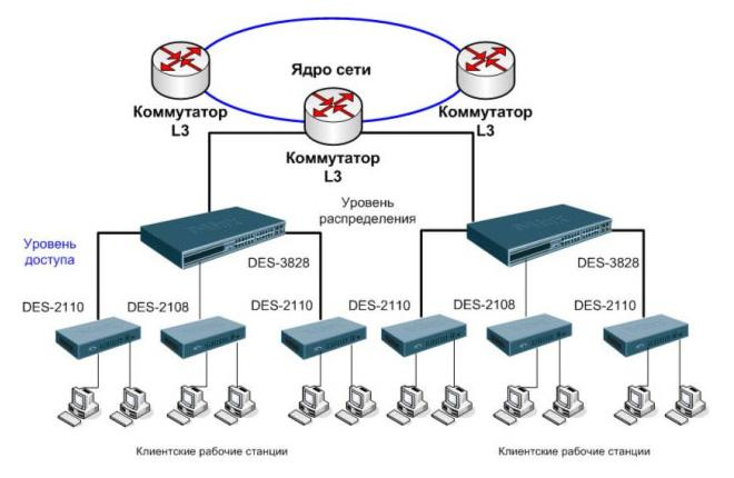 Решение проблемы с низкой скоростью Wi-Fi подключения