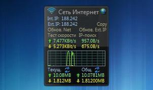 Виджеты для измерения скорости интернета в Windows